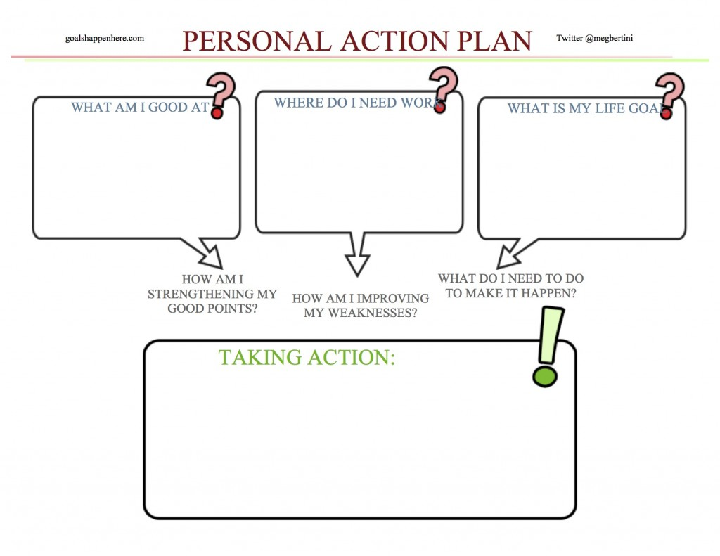 Personal Action Plans and Goals